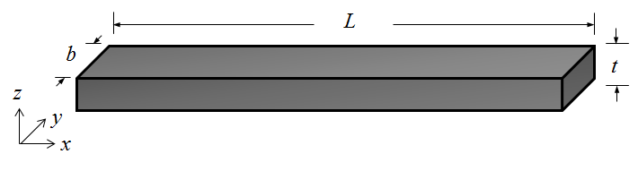 Schematic of a solid beam.