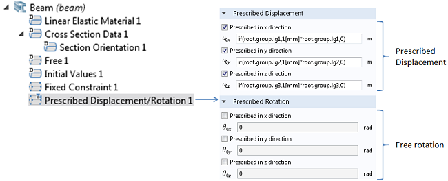 Prescribed Displacement and Rotation feature
