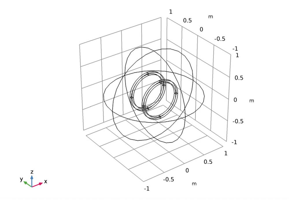 The Helmholtz coil tutorial model geometry.