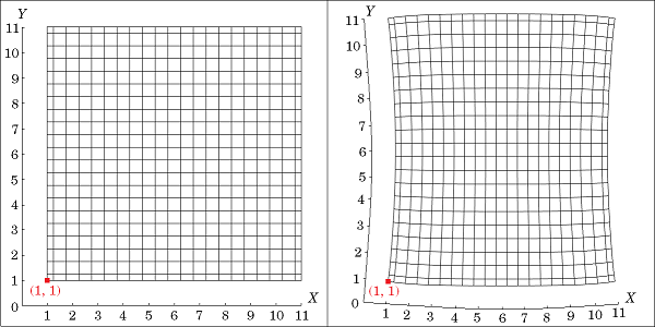On the right, a deformed square is represented in material coordinates while its initial state is depicted on the left