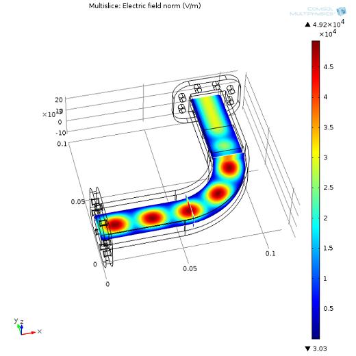 График полученный в среде COMSOL Multiphysics, который показывает электромагнитные поля в волноводе до начала нагрева