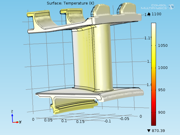 Plot showing the deformation and temperature field of the stator blade