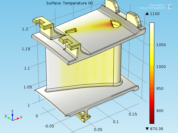 A plot showing thermal stress in a turbine stator blade represented in the material frame