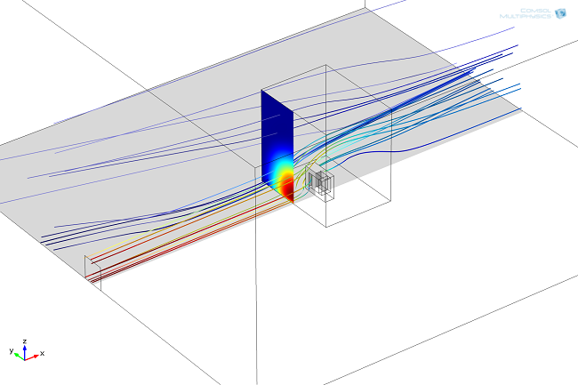 A streamline plot generated with COMSOL Multiphysics of the velocity field