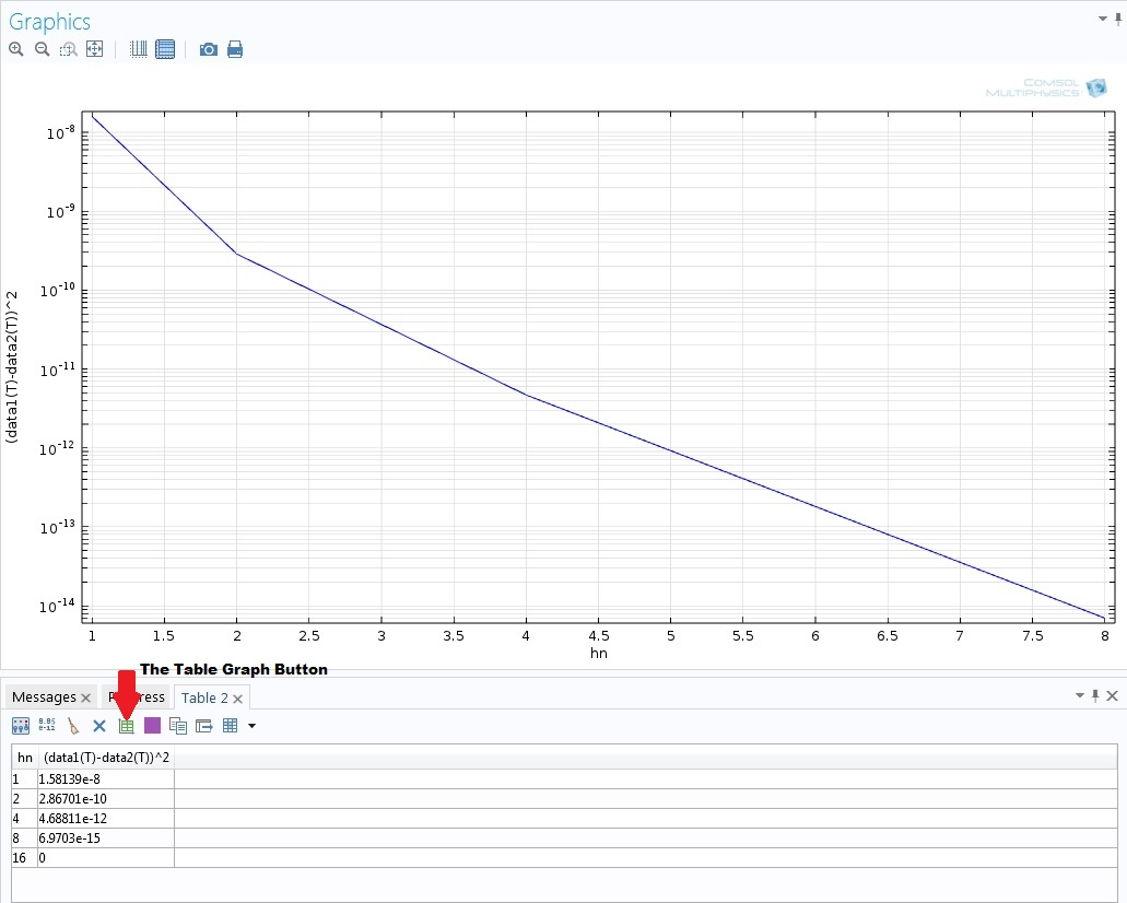 Screenshot of a convergence plot using join data set