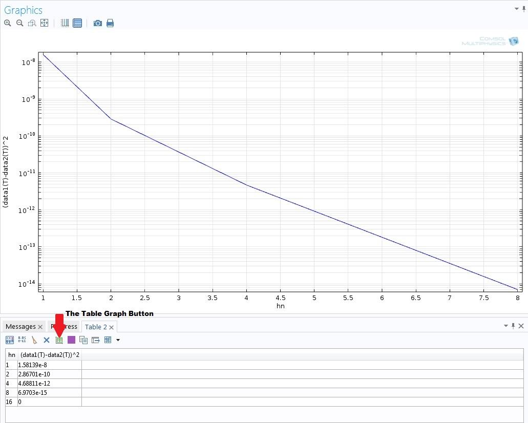 Screenshot of a convergence plot using join data set