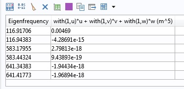 Screenshot showing dot product of mode shapes that were evaluated with the with operator