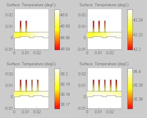 Resulting-temperature