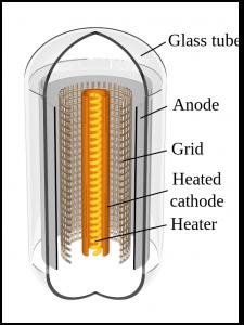 Triode vacuum tube.