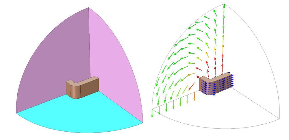 Exploiting symmetry example model of a rectangular coil.