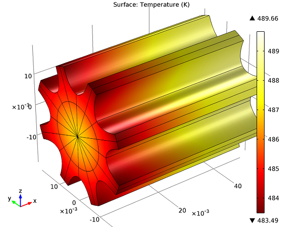 Simulation showing the temperature profile of heat sink and electronic package.