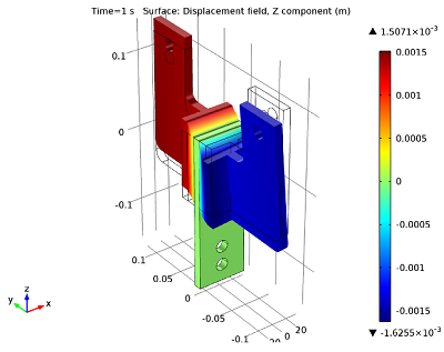Displacement field in transient analysis.