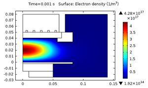 Electron-density-11