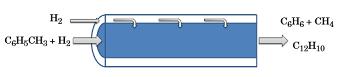 Schematic of hydrogen supply through a porous membrane