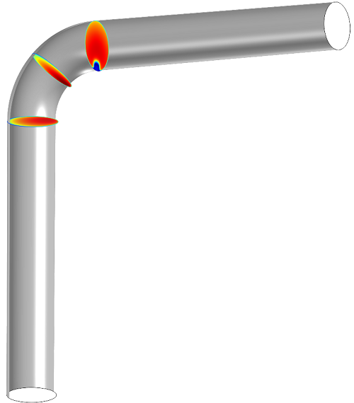Slices on the curve of the pipe elbow.