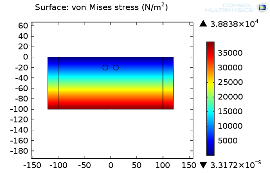 Plot shows the von Mises stress prior to excavation.