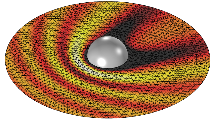 A full-wave simulation depicting scattering off a metallic sphere.