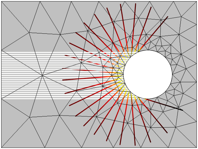A simulation depicting the use of the Geometrical Optics interface, which is included in the Ray Optics Module.