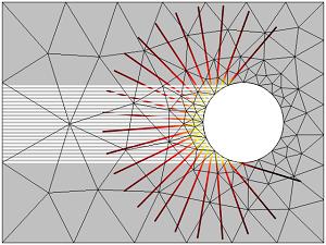 Geometrical optics simulation