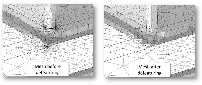 The mesh before and after defeaturing.