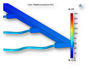 Schematic of pipe flow sections