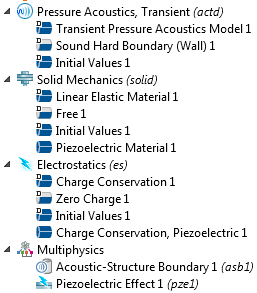 Model tree for Acoustic-Piezoelectric Interaction, Transient interface.