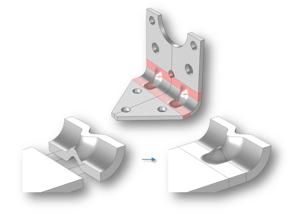An image showing the use of the loft command on a bracket geometry.