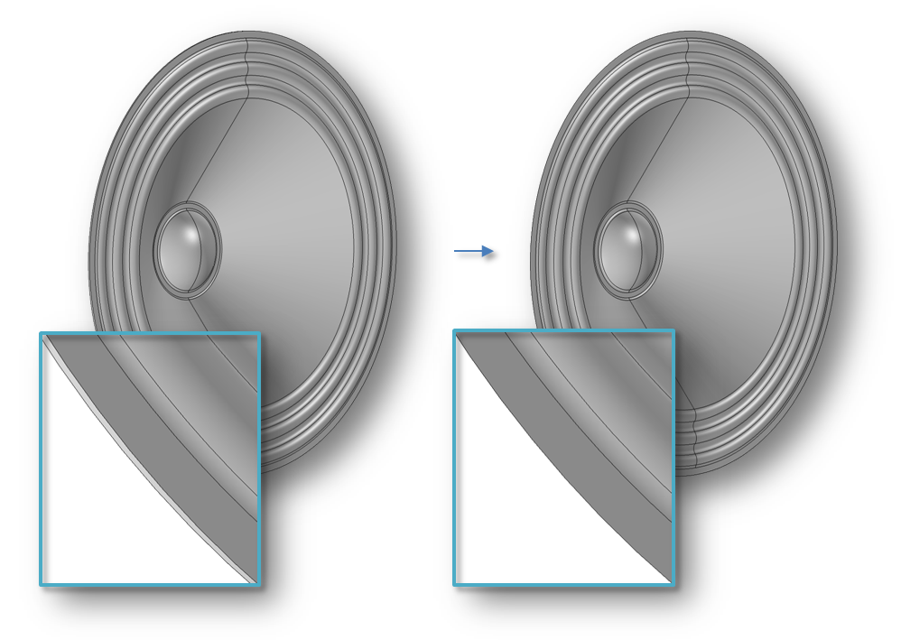 An example of reducing a solid to a surface object.