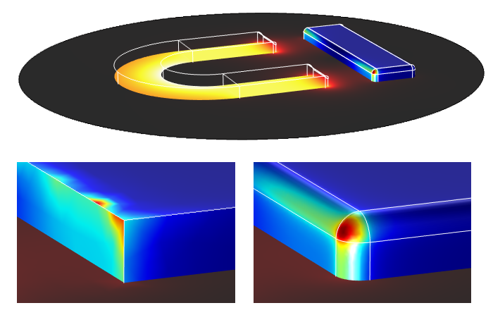 The Maxwell stress tensor on the surface of an iron bar.