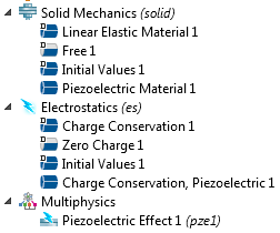 The physics interfaces and multiphysics couplings listed under the Piezoelectric Devices interface.