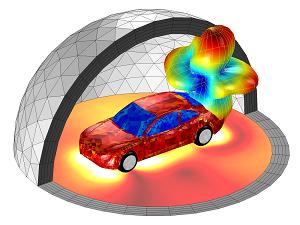 Modeling a car antenna