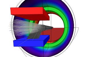 Particle trajectories