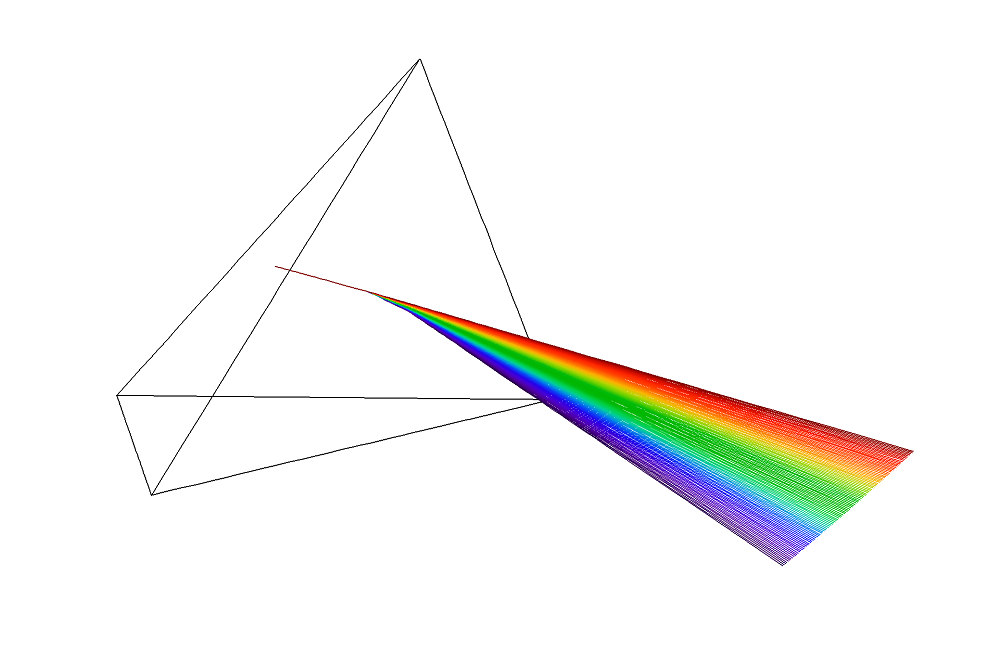 An image depicting the separation of polychromatic light.