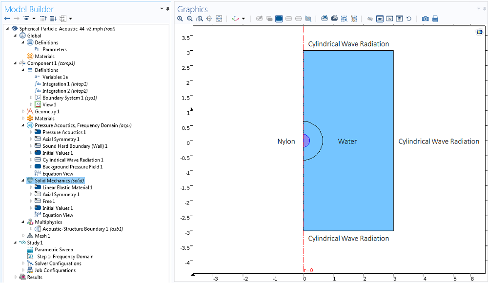 A screenshot highlighting the computation of an acoustic radiation force.