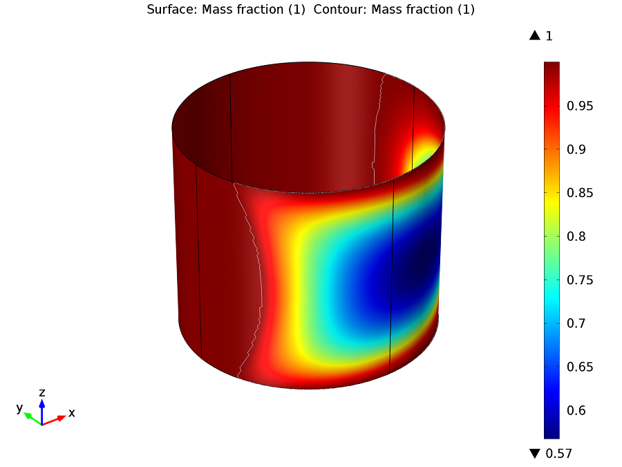 An example of predicting cavitation in journal bearings.