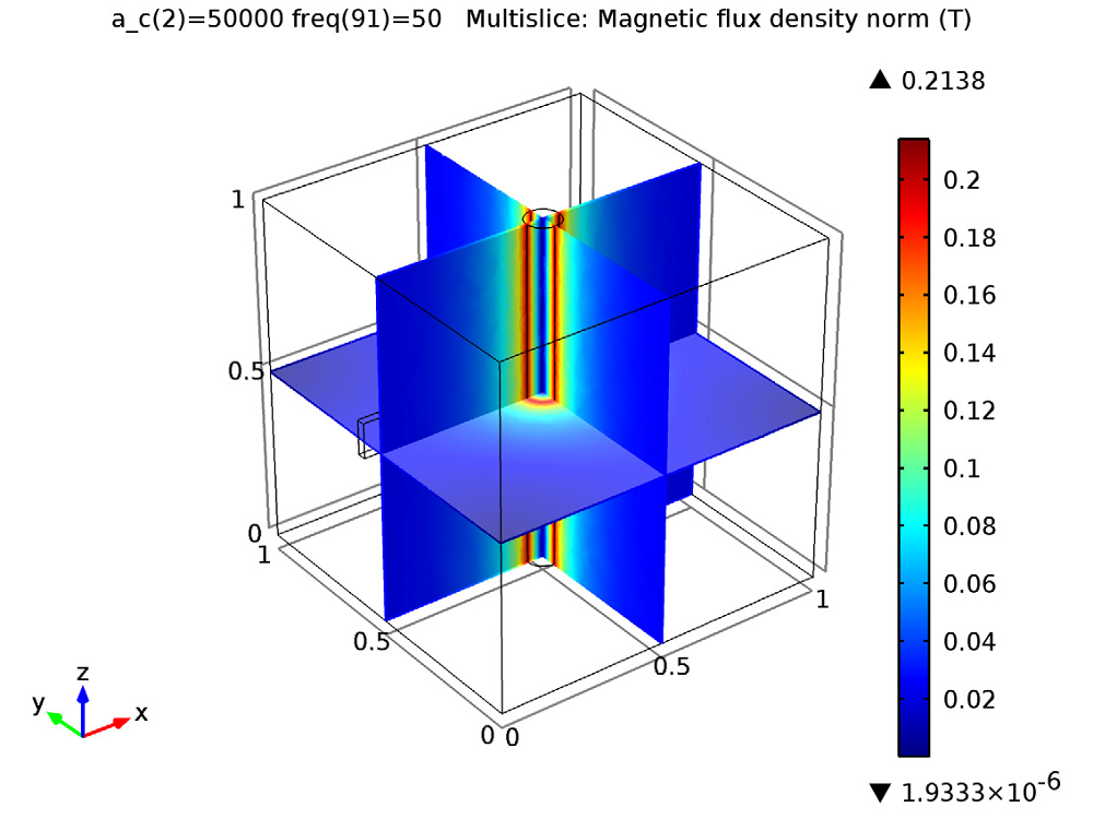 An image highlighting the magnetic flux density.