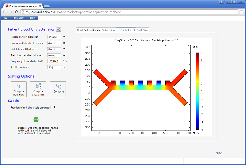 A screenshot showing the microfluidic channel's instantaneous electric potential.