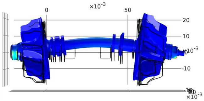 A model depicting the evaluation of rotor dynamics.