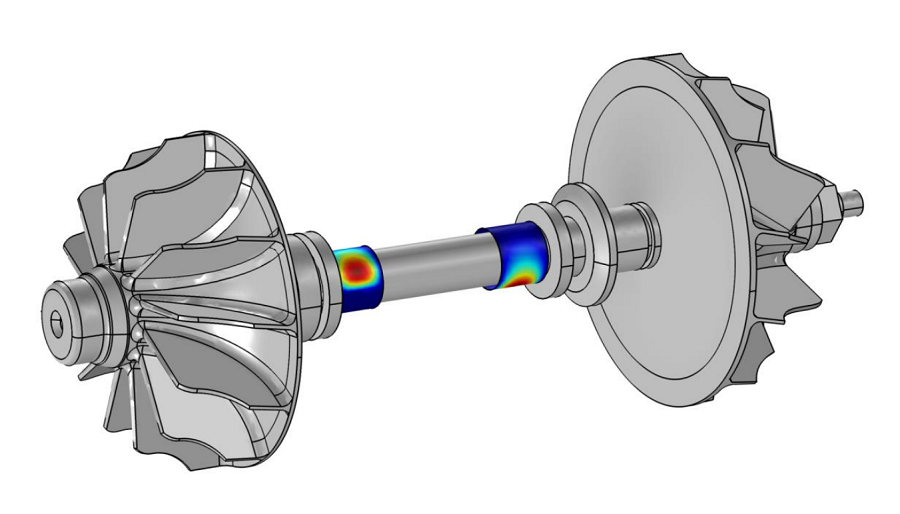 An analysis of rotor instability.