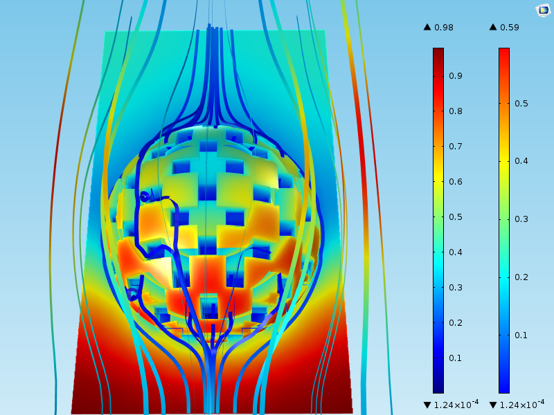 Simulation results show the flow around a particle and the concentration of the reactant.