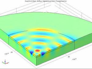 Displacement in MEMS biosensor