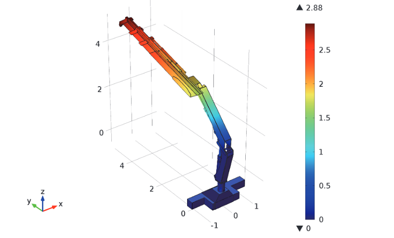 A model highlighting the displacement of crane components.