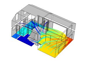 Energy flux and SPL distribution model
