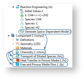 A screenshot illustrating how to export reacting systems.