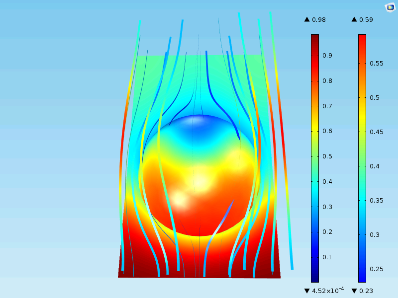 A model depicting the flow field and concentration at the surface and surrounding a homogenized particle.