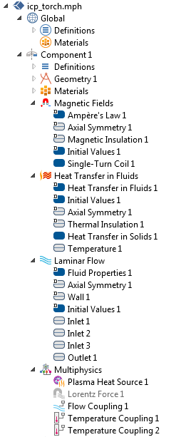 Screenshot of the COMSOL Model Builder for an inductively coupled plasma torch.