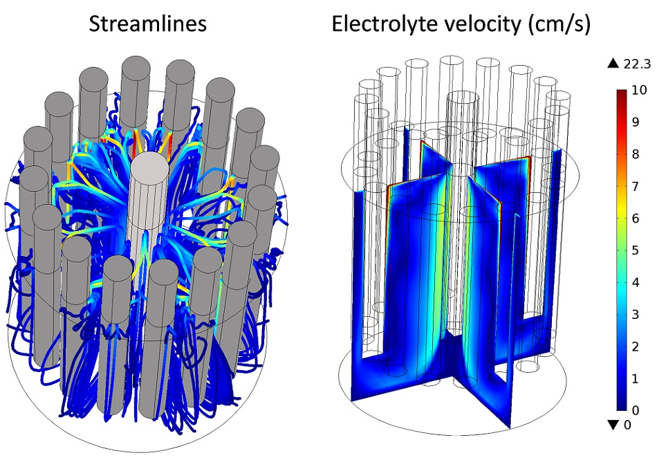 A bubbly flow simulation in the electro-refiner.