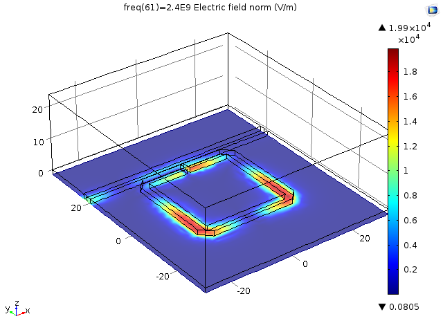 The electric field norm in a split ring resonator.