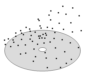 Sampled data in a 2D area.