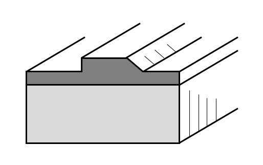A waveguide cross section.